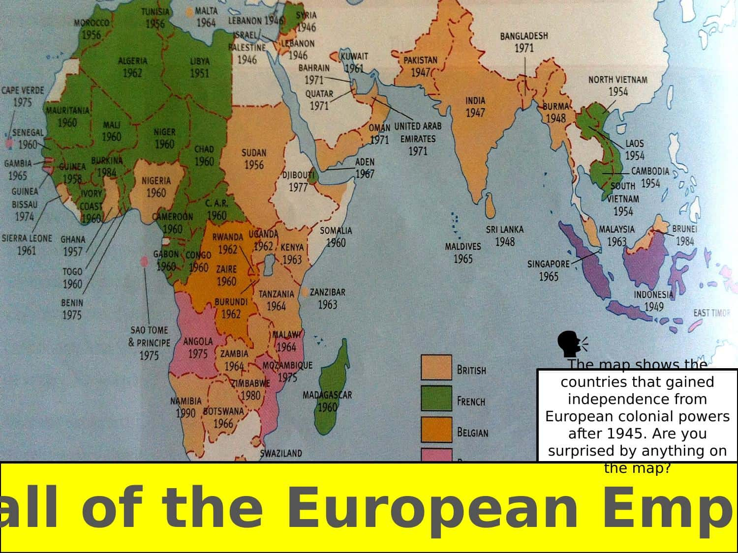 Fall of European Empires IGCSE Powerpoint | History Resources