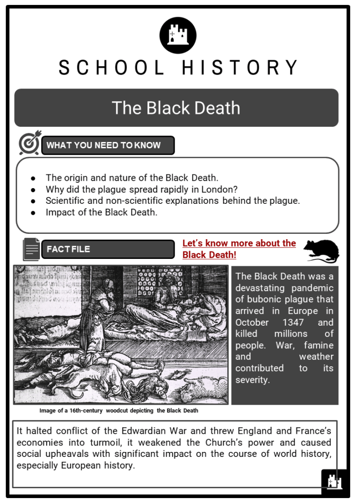 The Black Death Resource Collection 1