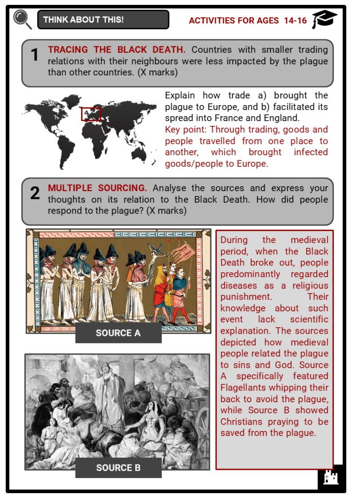 The Black Death Student Activities & Answer Guide 4