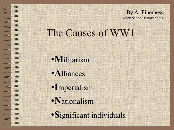 Causes of WWII PowerPoint | GCSE Study Guide