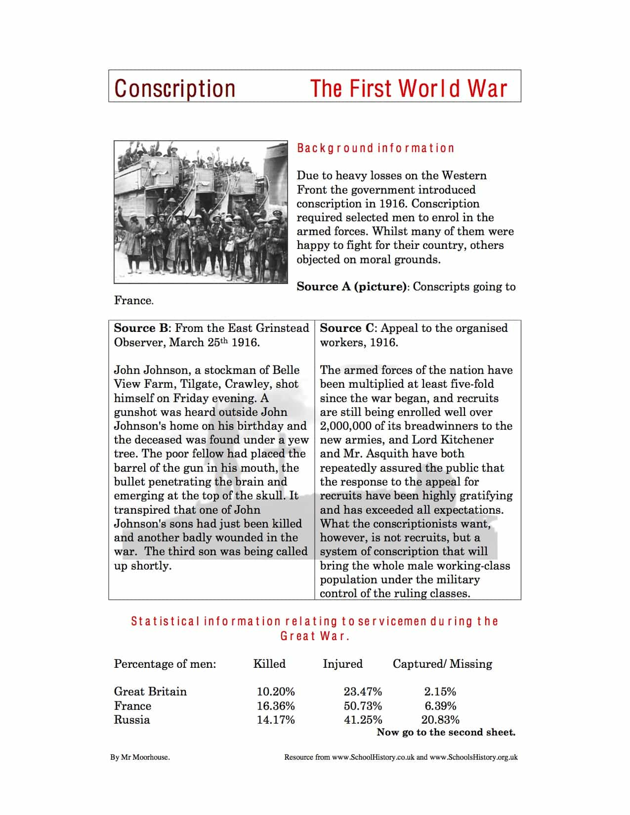 World War 1 Conscription Higher Ability Gcse Pdf Worksheet