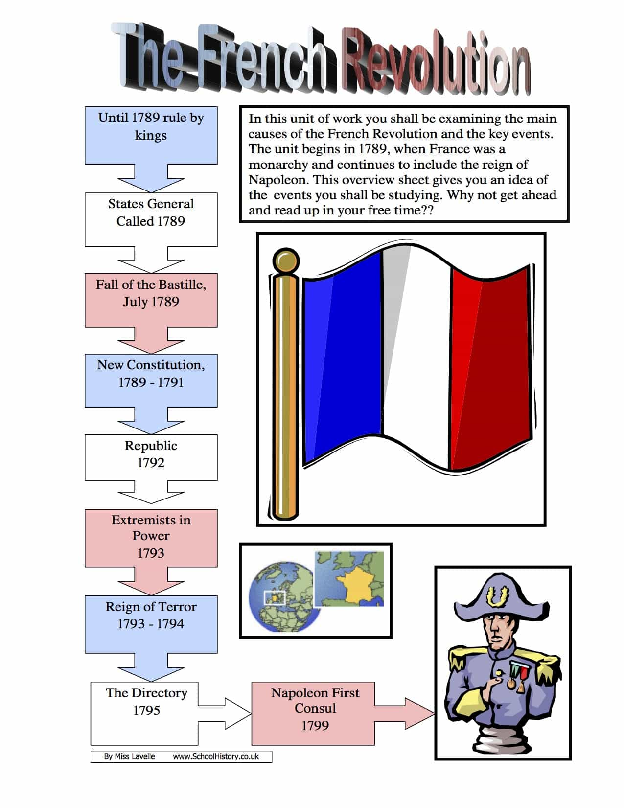 Overview Of The French Revolution Worksheet Free Pdf