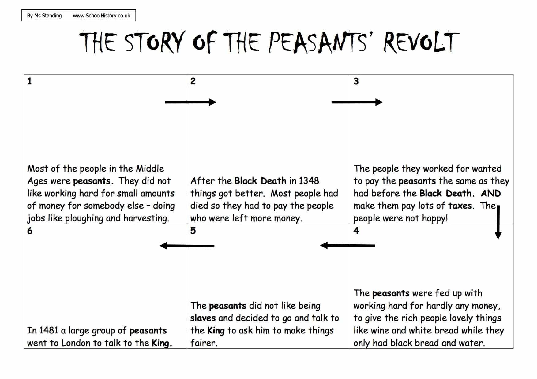 middle age peasants revolt storyboard free pdf download. Black Bedroom Furniture Sets. Home Design Ideas