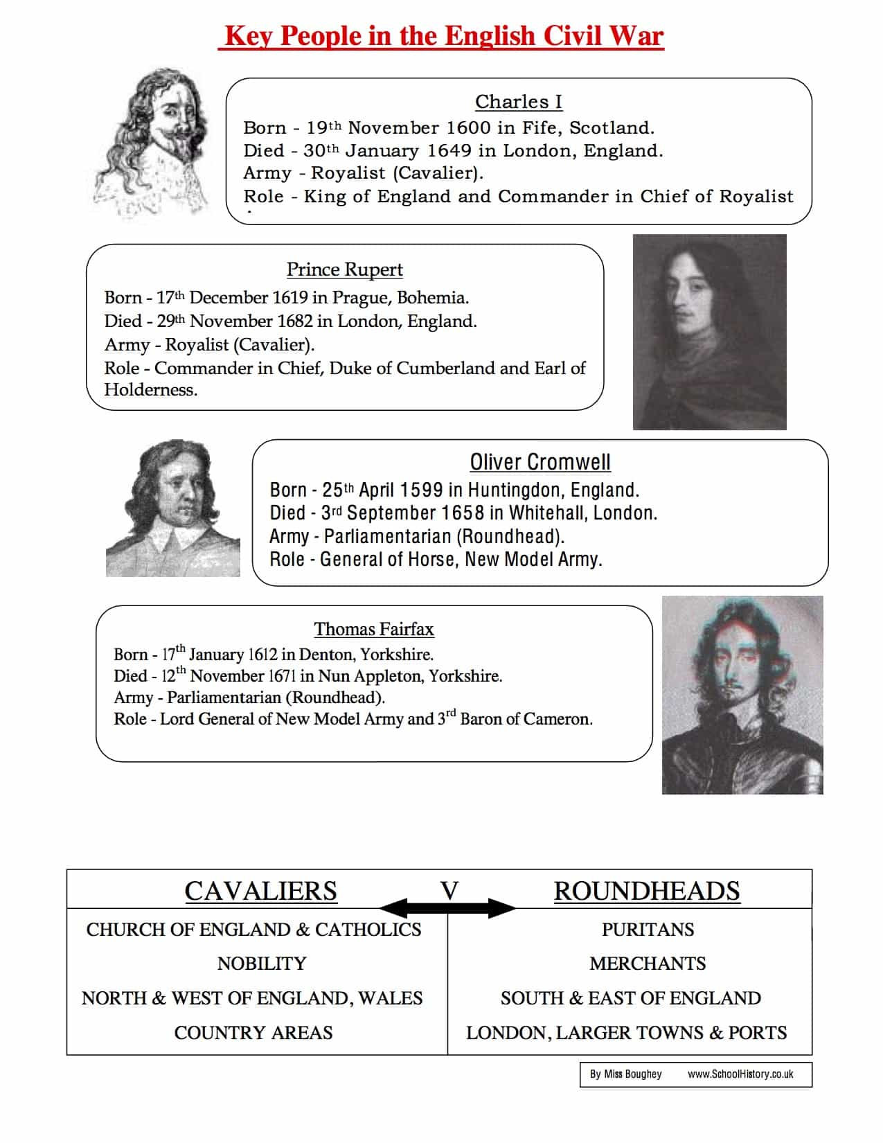 Key Events In The English Civil War Year 8 Worksheet