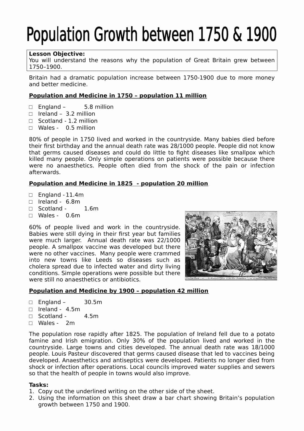 Industrial Revolution Population Growth Lesson Plan