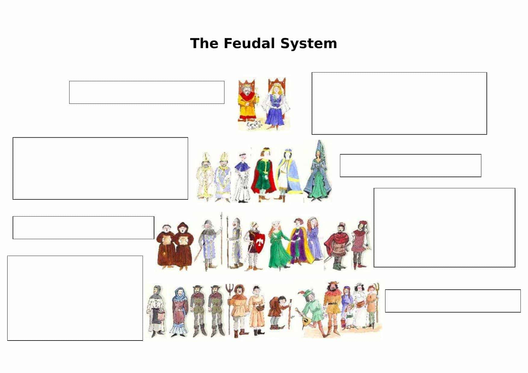 The Feudal System Diagram