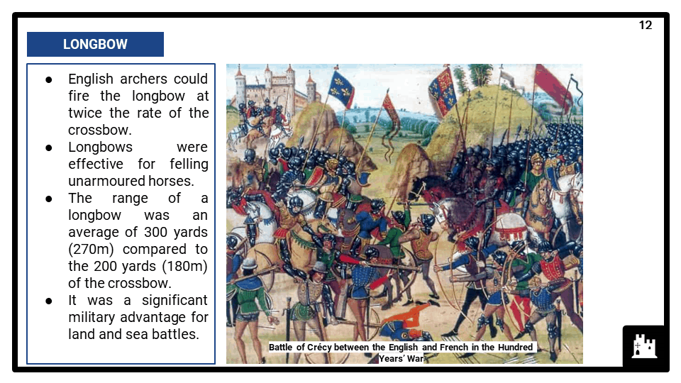 Edexcel Paper 1_ Option 12_c1250-c1500_ Medieval warfare and English society Presentation