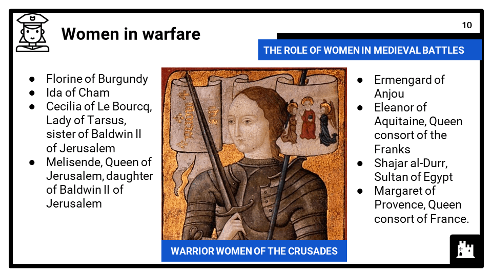 3C_ The Role of Women in War, Presentation