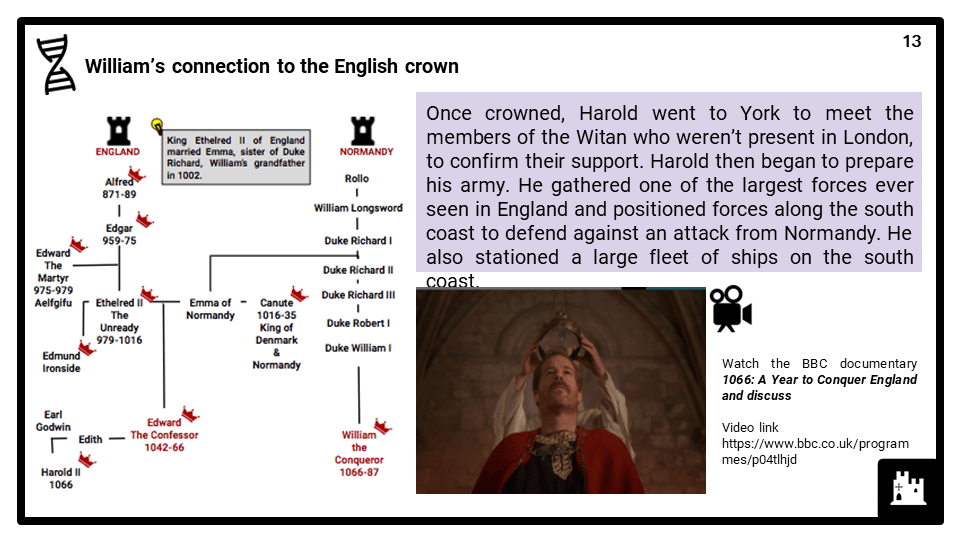 AQA_BA Norman England, c1066-c1100_Part One_ The Normans_conquest and control Presentation 2