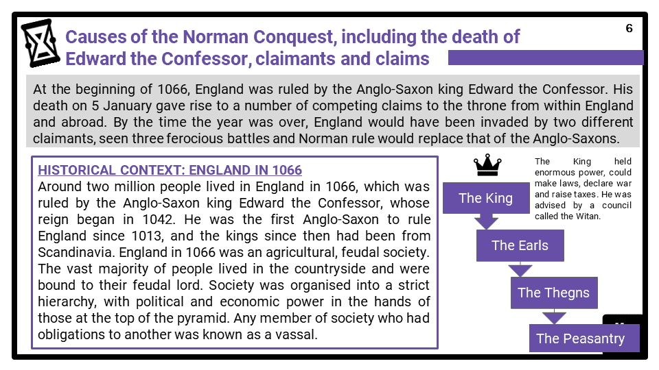 AQA_BA Norman England, c1066-c1100_Part One_ The Normans_conquest and control Presentation