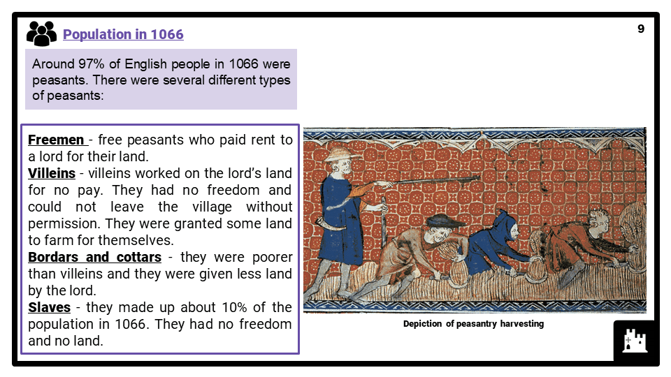 AQA_BA Norman England, c1066-c1100_Part Two_Life under the Normans Presentation