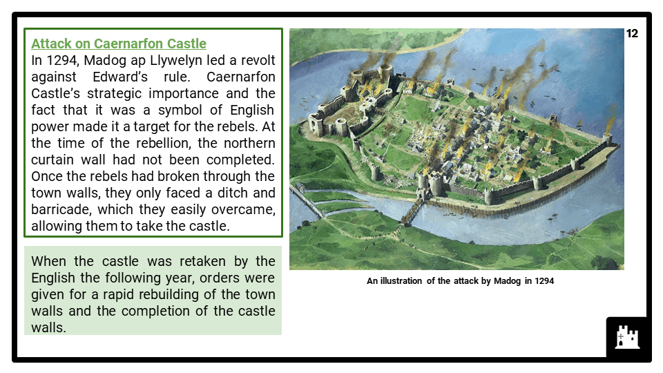 HE 2019_Caernarfon Castle Presentation 2