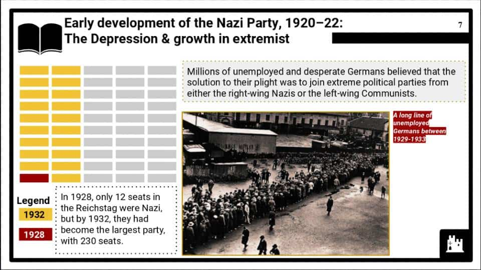 Part 2_3-31 Weimar and Nazi Germany, 1918–39