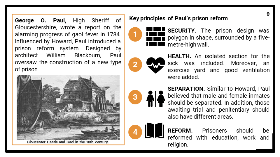 Eduqas_2E_HE 2022-2023 Pentonville Prison, 1842 to the present day Presentation 2