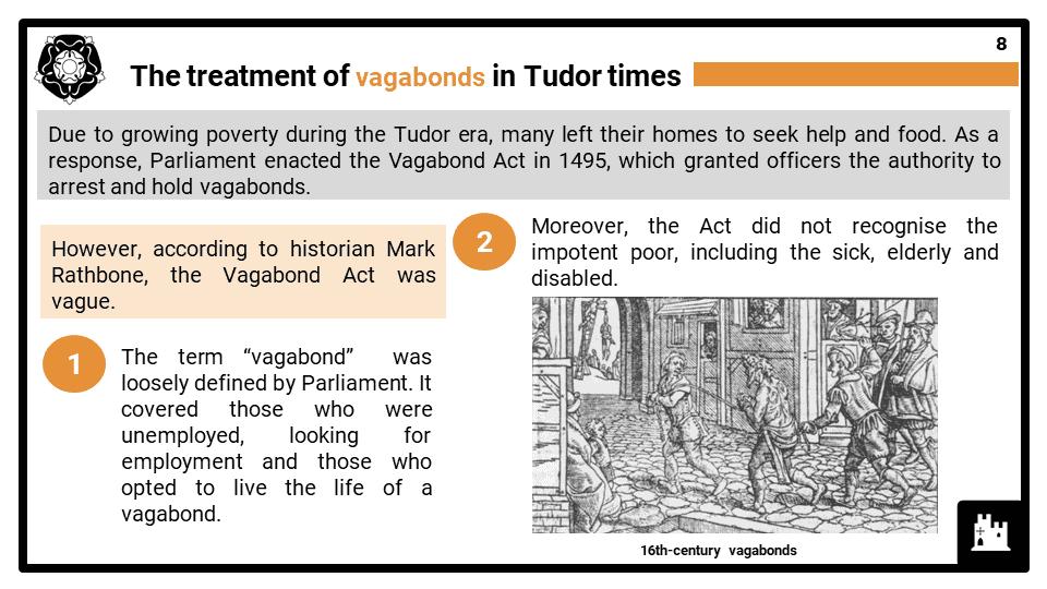Eduqas_2E_Methods of Punishment Presentation