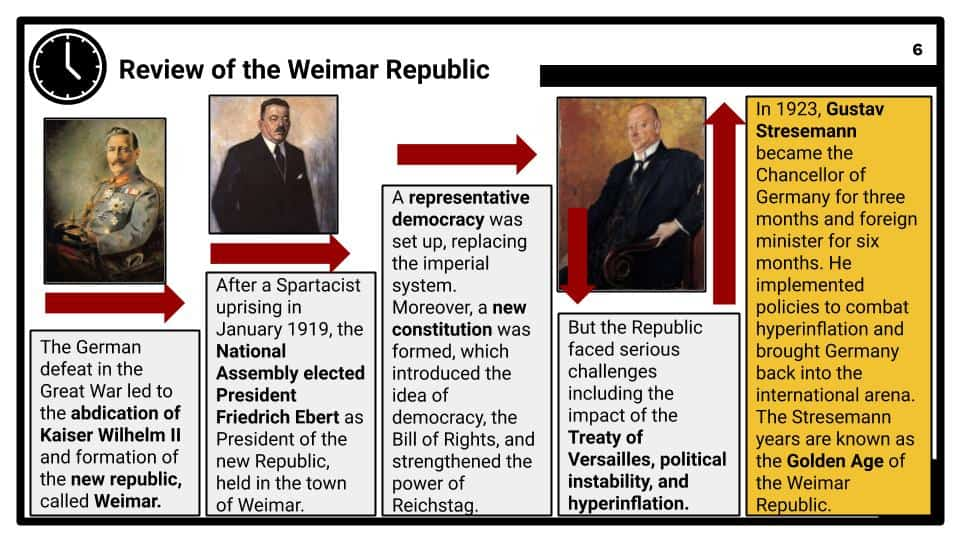 End of the Weimar Republic.pptx