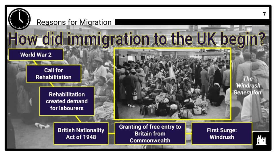 Immigration.pptx
