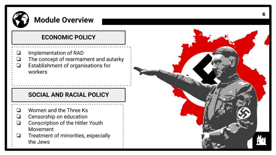 Nazi Economic, Social, and Racial Policy.pptx