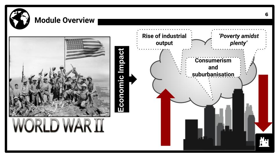 The Economic Impact of the Second World War and Post-war Developments.pptx