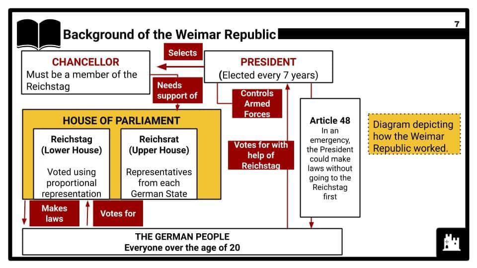 Weimar Germany.pptx