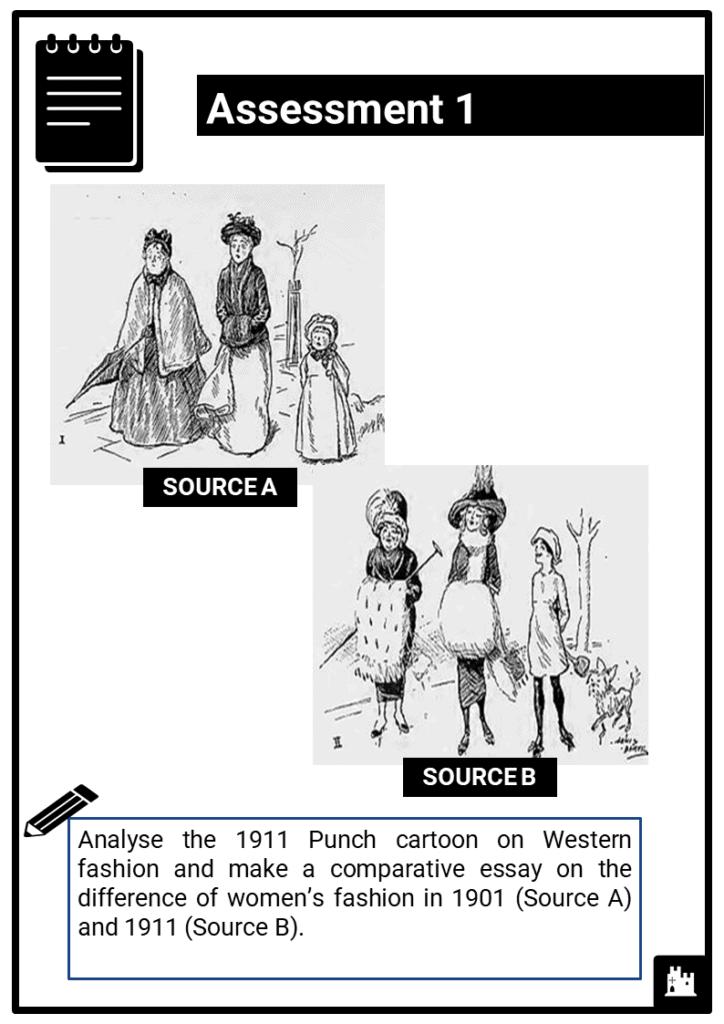 Eduqas_1C_Culture and Fashion Assessment