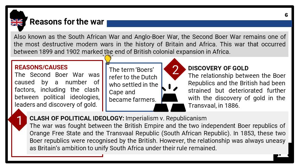 Eduqas_1C_The Second Boer War Presentation