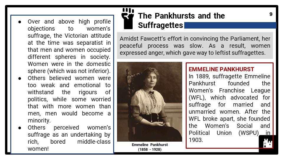 Eduqas_1C_Women_s Suffrage Presentation