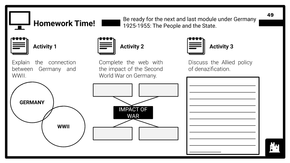 Germany_ Key topic 2_ Nazi Germany and its people, 1933-1939 (1)