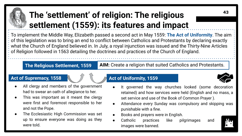 Key topic 1_ Queen, government and religion, 1558–69 (1)