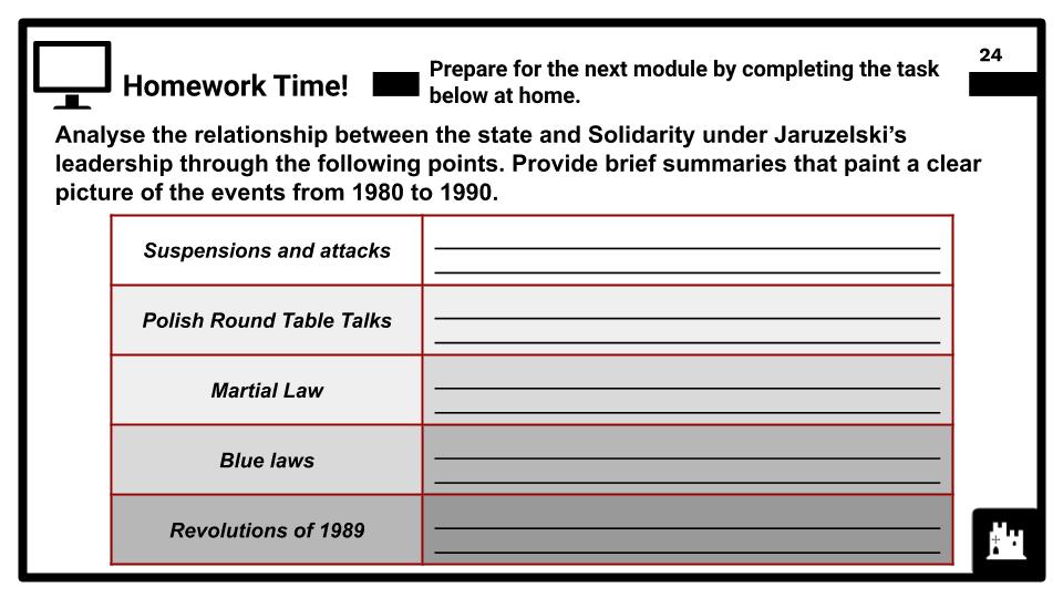 OCR GCSE History: Poland 1956–1990