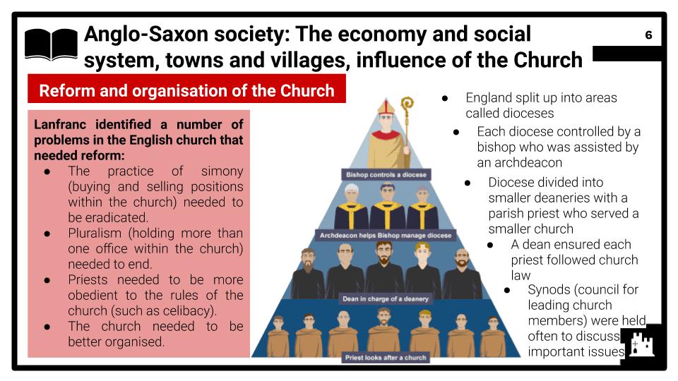 Edexcel GCSE History: Anglo-Saxon and Norman England, c1060–88