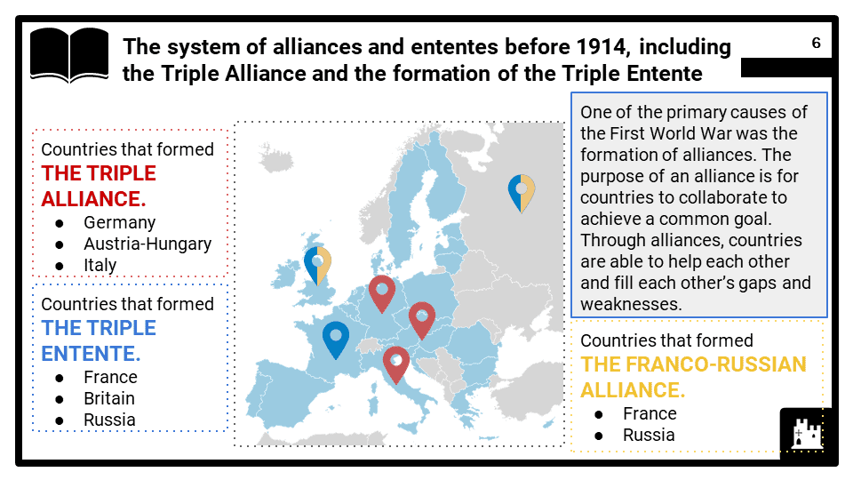 A1_ The alliance system and international rivalry, 1905-14, Presentation
