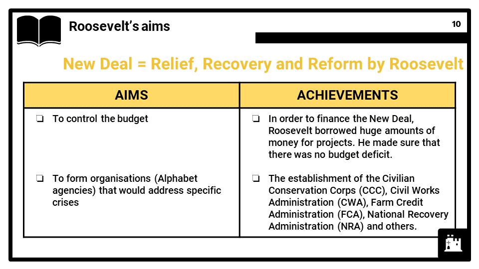 A3_ Roosevelt and the New Deal, 1933-41, Presentation