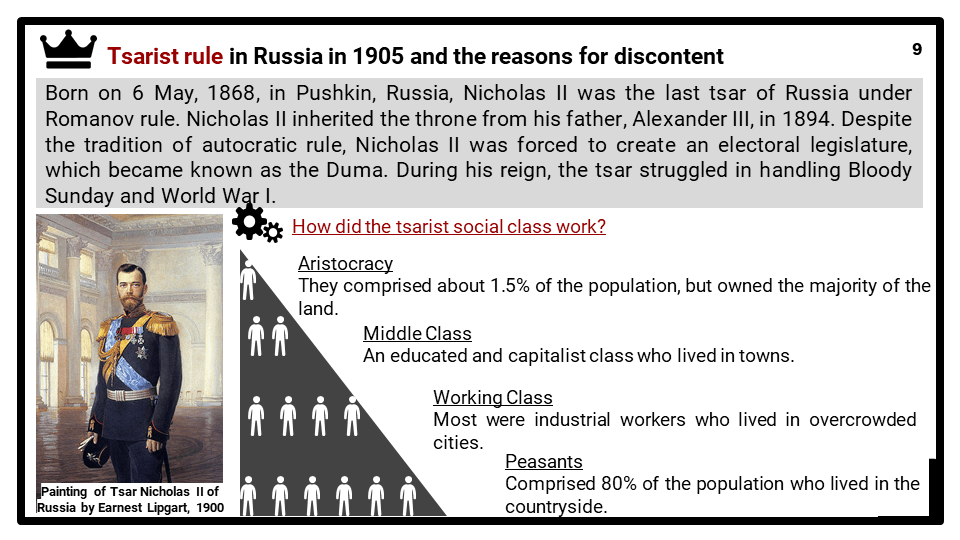 Edexcel Int A2_Russia and the Soviet Union, 1905-24_Part 1 Presentation 1