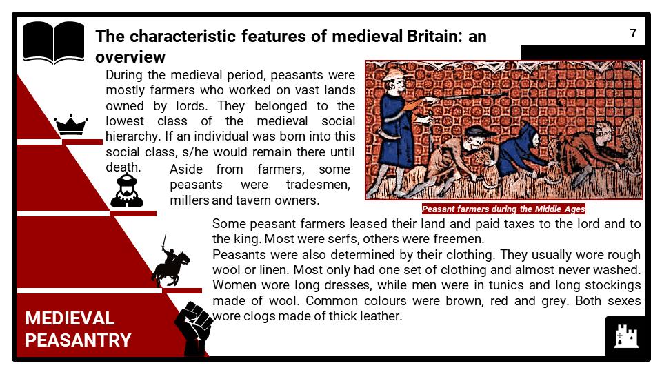 Medieval Britain c.1250-c.1500, Migrants to Britain Presentation