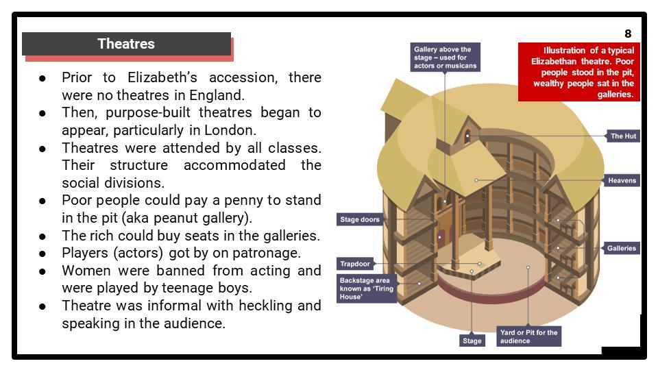 OCR B The Elizabethans, 1580-1603_4 Popular culture