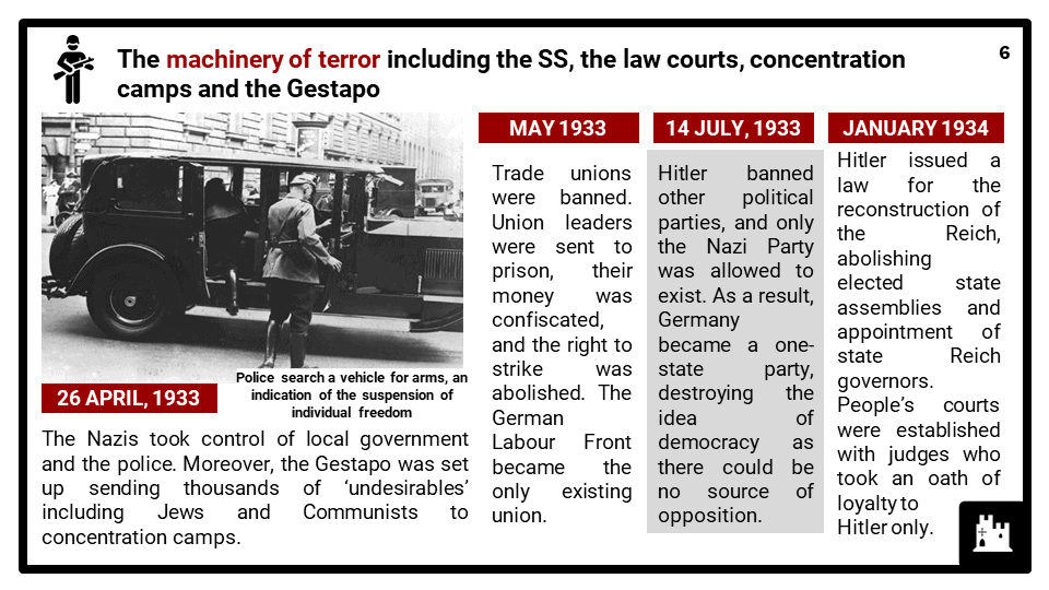 OCR B_Living under Nazi Rule, 1933-1945_Control and Opposition, 1933-1939 Presentation