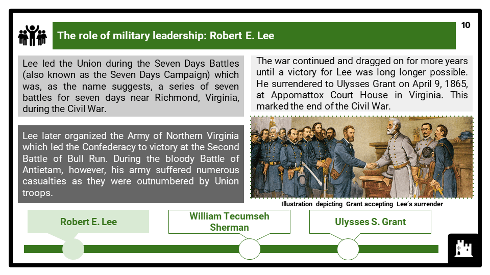 Part 4 - Civil War and the end of slavery, 1861-65 presentation