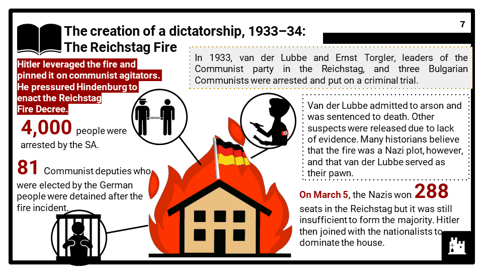 1_3-Germany_-development-of-dictatorship-1918_45_-Part-3_Presentation-3-1