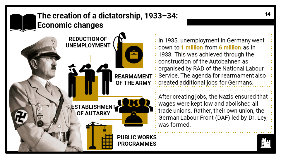 1_3-Germany_-development-of-dictatorship-1918_45_-Part-3_Presentation-4
