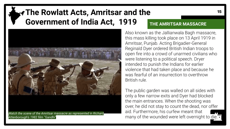 1_4-Colonial-Rule-and-the-Nationalist-Challenge-in-India-1919-47-Part-1-Presentation.pptx-1-1