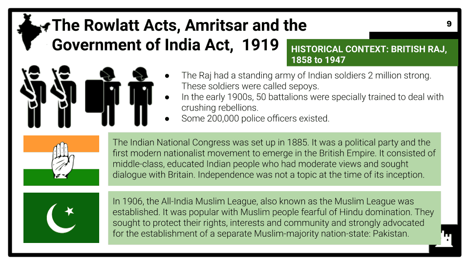 1_4-Colonial-Rule-and-the-Nationalist-Challenge-in-India-1919-47-Part-1-Presentation.pptx-4