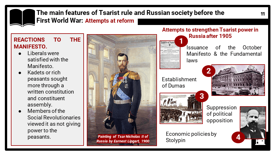 2A-Collapse-of-the-regime-Presentation-2