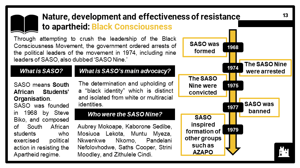 2D_-Part-3-Resisting-apartheid-1955_78-Presentation-4-1
