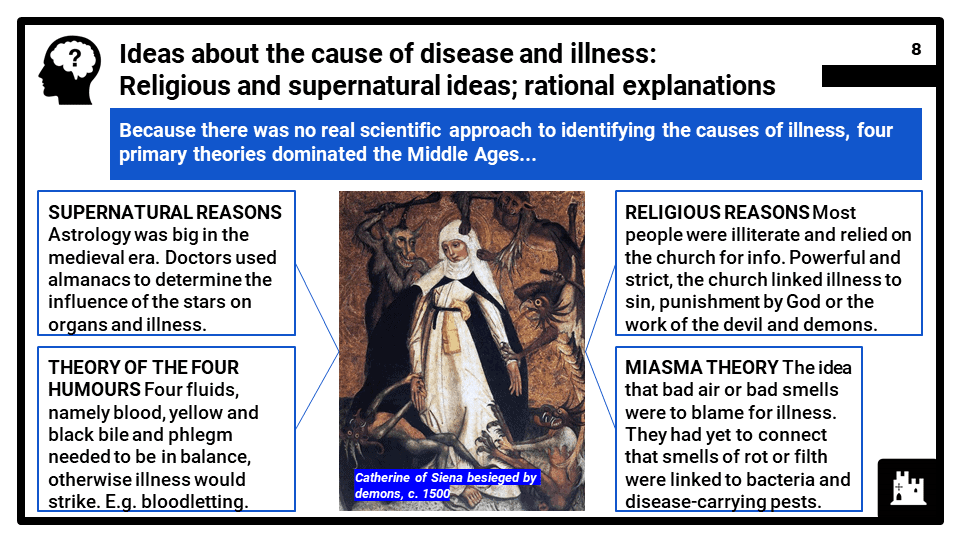 3B_-Part-1-1250_1500-Medicine-in-medieval-England-Presentation-2-1