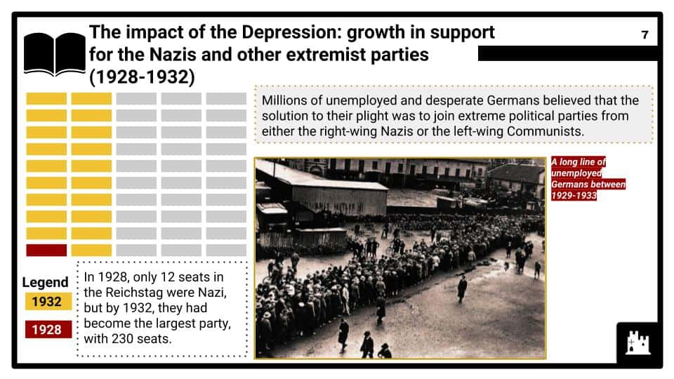 AB-Part-Two_-Germany-and-the-Depression