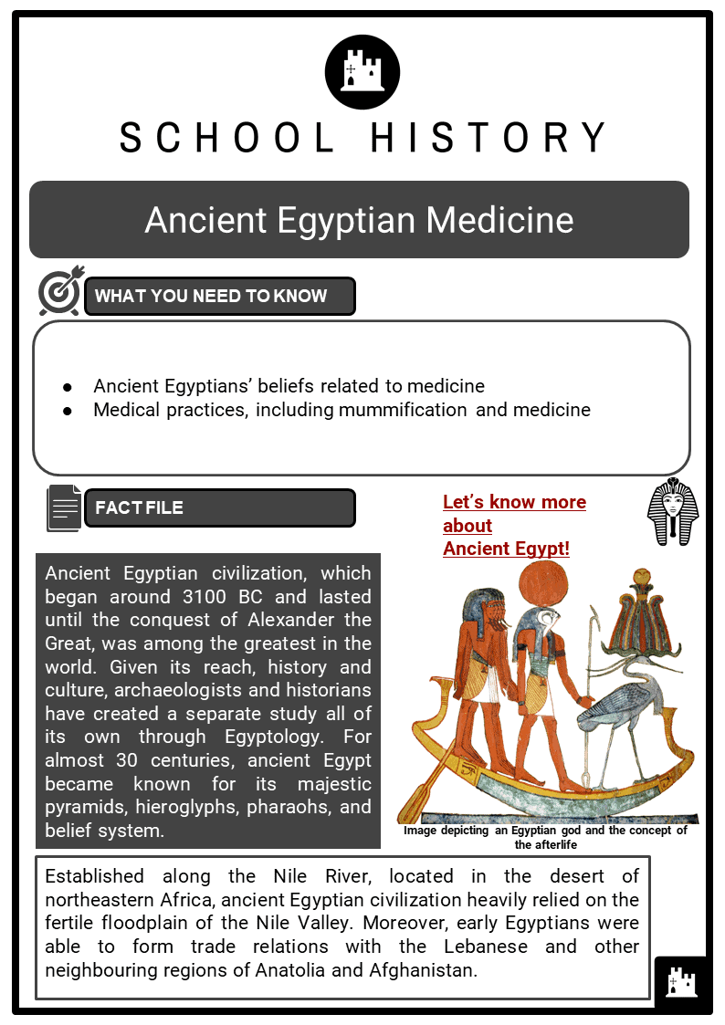 Ancient-Egyptian-Medicine-Resource-Collection-1-1