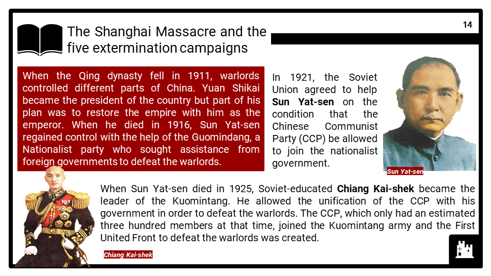 B4-China_-conflict-crisis-and-change-1900_89-Presentation-2-1