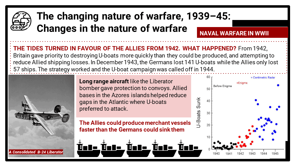 B6-The-changing-nature-of-warfare-1939_45-Presentation-4-1