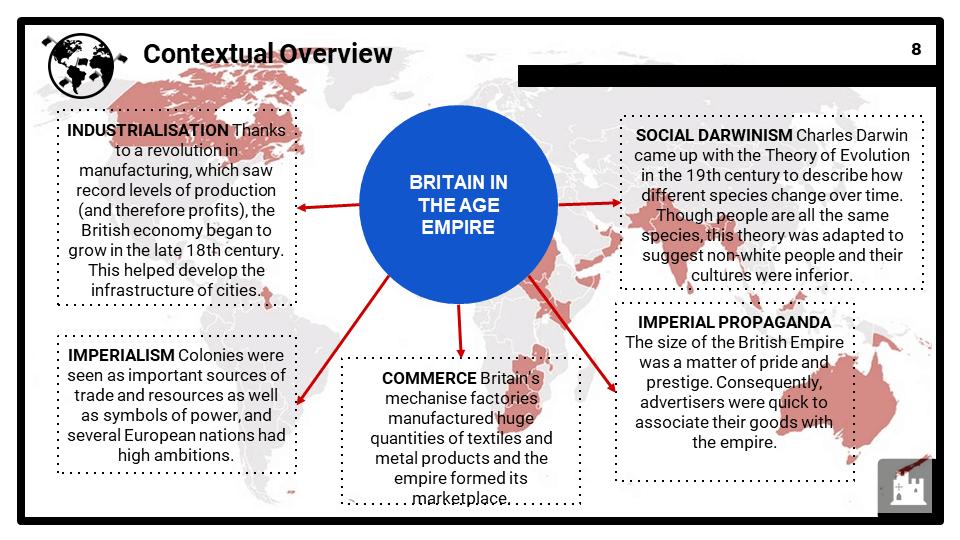 Britain in Peace and War, 1900-1918, Empire, Presentation